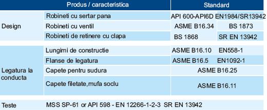 standarde_aplicabile_robineti